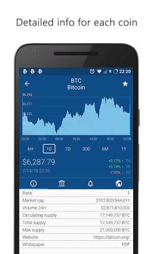 best app for cryptocurrency market