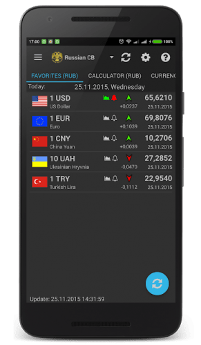 Currency Rates Pro V7 3 0 Apk